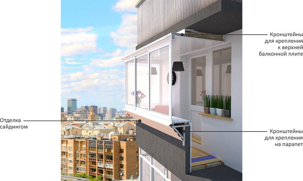 Вынос балкона по полу и объединение с кухней