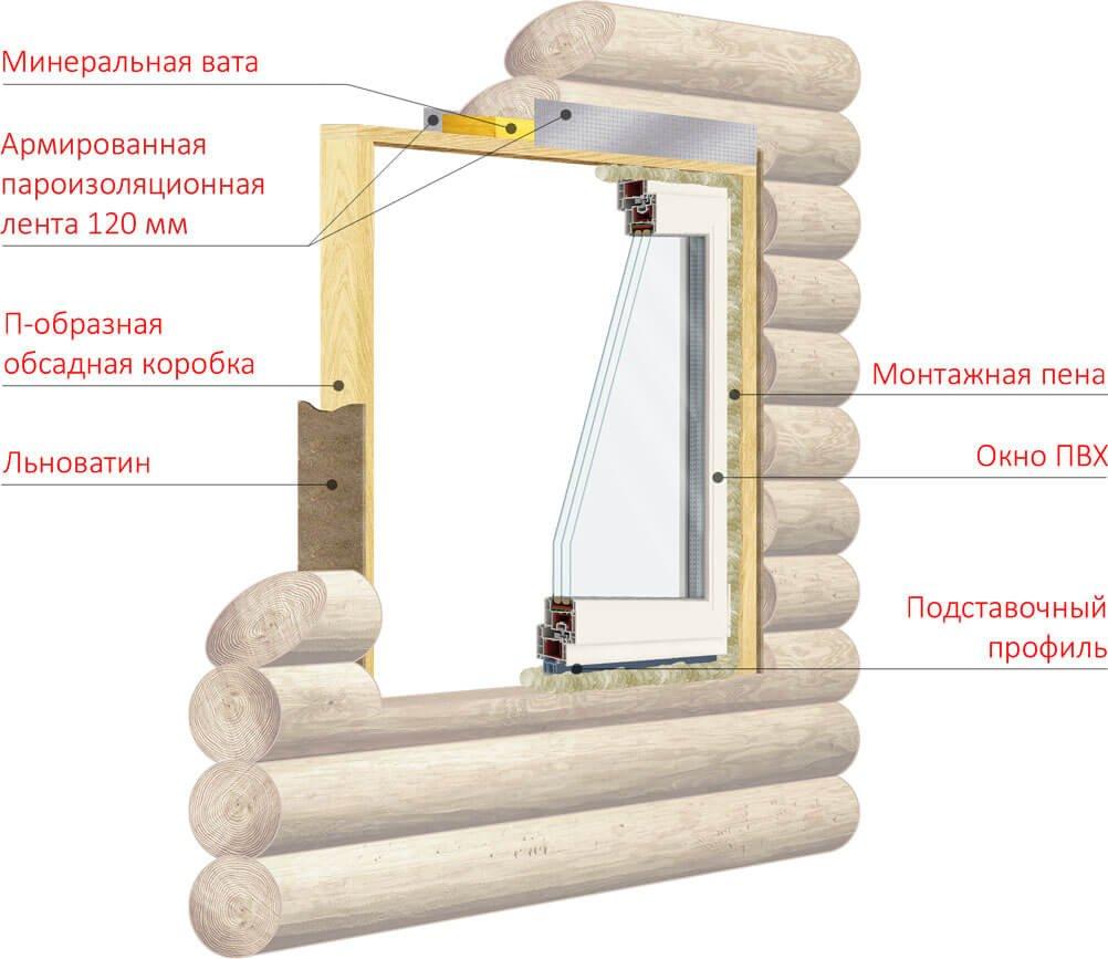 Как увеличить окно в деревянном доме своими руками 39